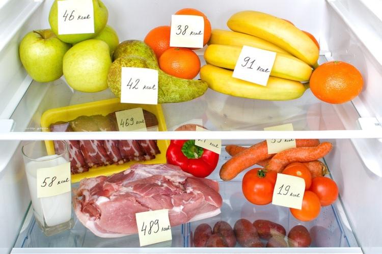 Total calorique : comment calculer les calories qu'on peut