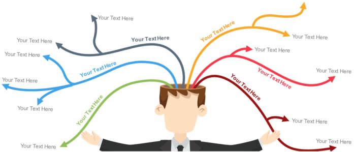 Organisez vos idées avec le mind-mapping !